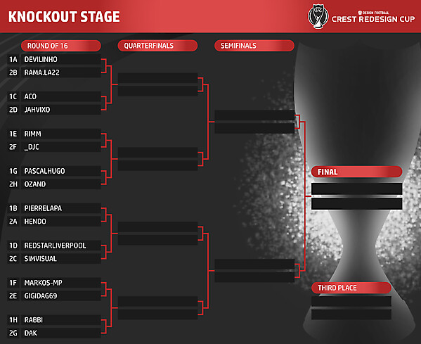Knockout Stage Table - Round of 16