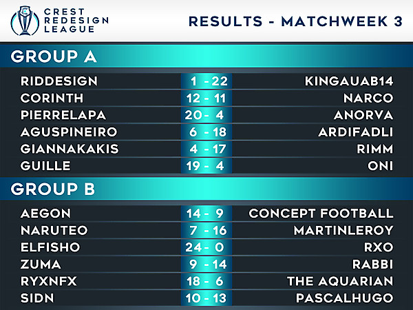Results - Matchweek 3