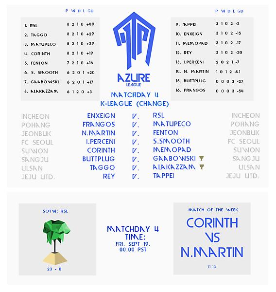 Matchday 4 Draw : Azure League (AWAY SHIRTS)