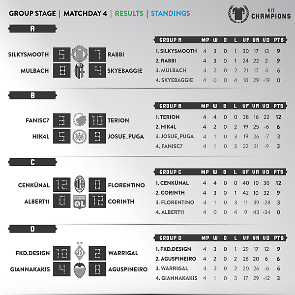 Matchday 4 - results & standings