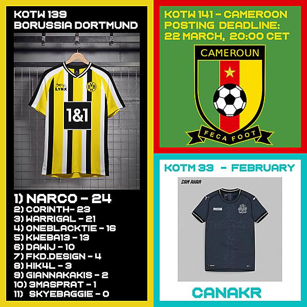 KOTW 139 RESULTS - BORUSSIA DORTMUND  |  KOTM 33 RESULTS - FEBRUARY  |  KOTW 141 - CAMEROON NFT