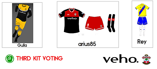 Third kit voting