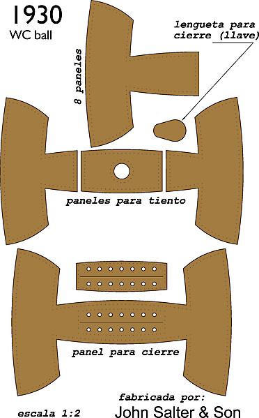 T-shape ball pattern