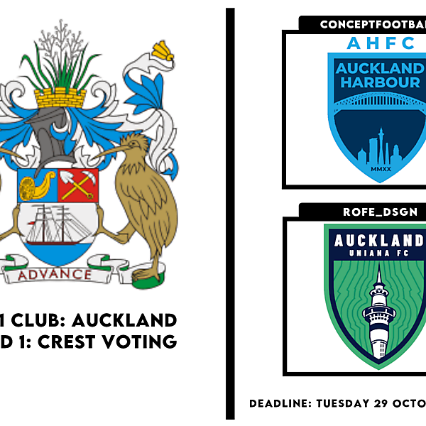 1 CITY 1 CLUB - AUCKLAND - CREST VOTING