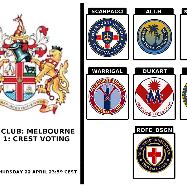 1 CITY 1 CLUB - MELBOURNE - PART I - CREST VOTING