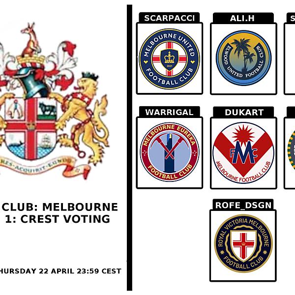1 CITY 1 CLUB - MELBOURNE - PART I - CREST VOTING