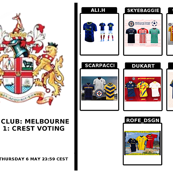1 CITY 1 CLUB - MELBOURNE - PART II - KIT VOTING