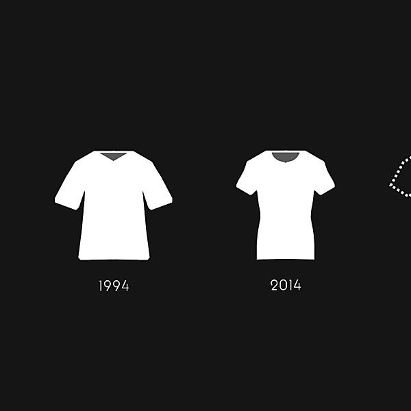 The 2054 Kit : Design Contest Promo