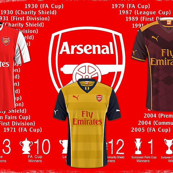 Arsenal 2015/2016