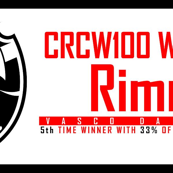 CRCW100 - WINNER