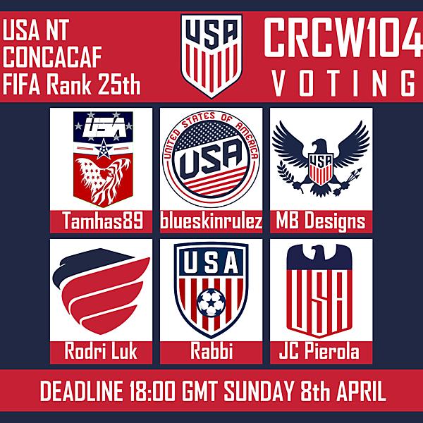 CRCW104 - VOTING