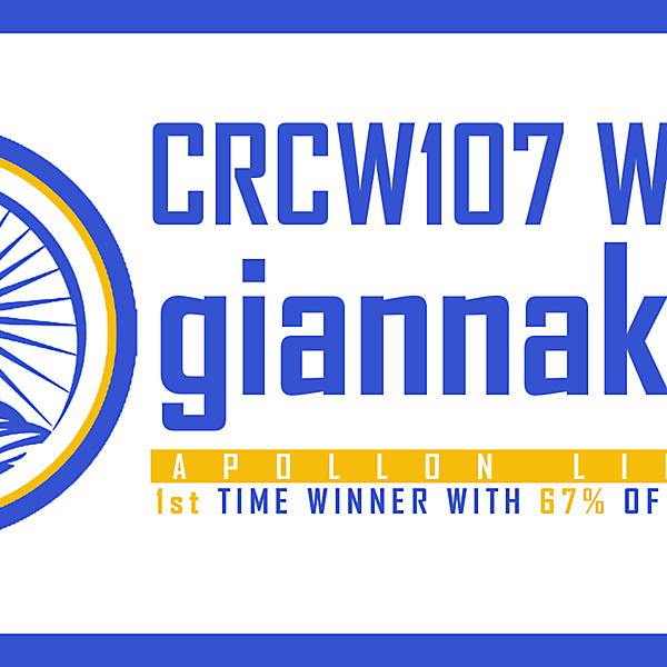 CRCW107 - WINNER