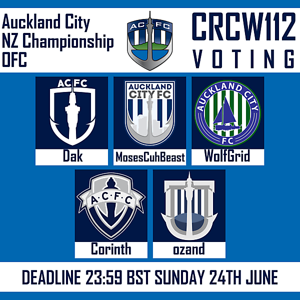 CRCW112 - VOTING