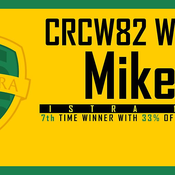 CRCW82 - WINNER