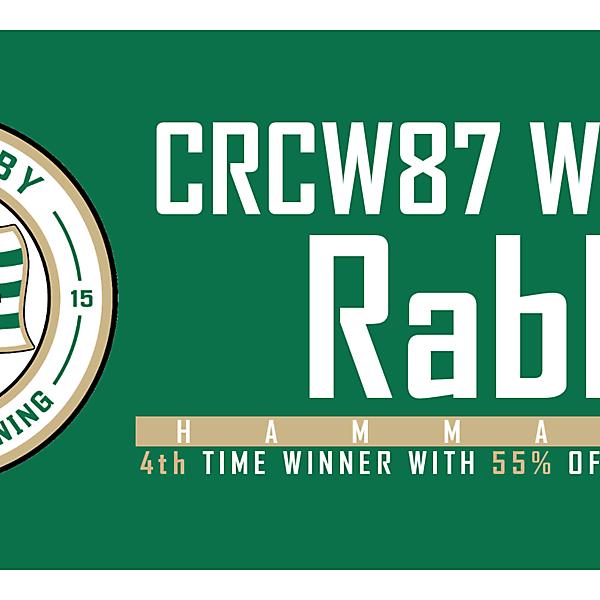 CRCW87 - WINNER