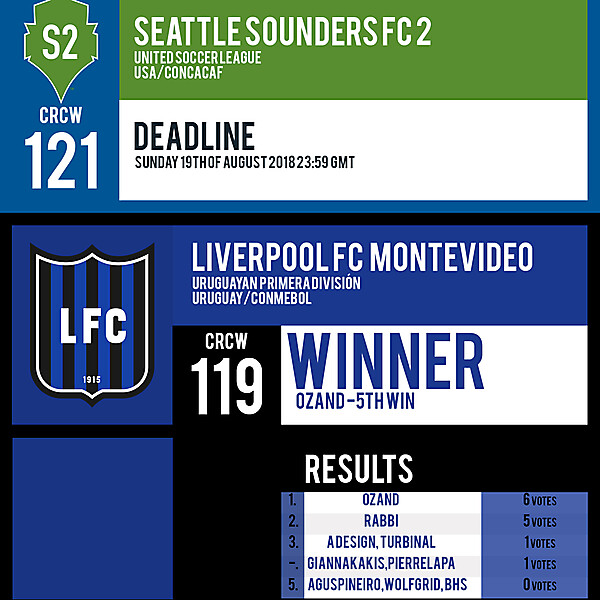 CRCW 121   SEATTLE SOUNDERS FC 2   CRCW 119   RESULTS