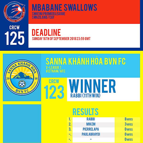 CRCW 125   MBABANE SWALLOWS FC   CRCW 123   RESULTS