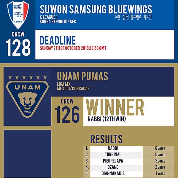 CRCW 128 | SUWON SAMSUNG BLUEWINGS | CRCW 126 | RESULTS