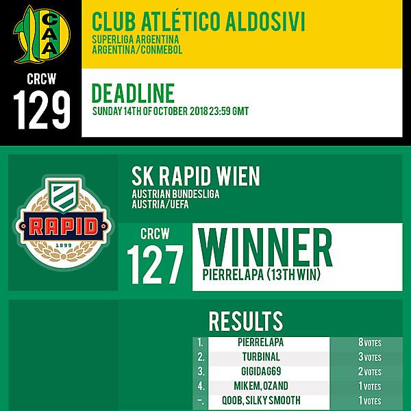 CRCW 129 | ALDOSIVI | CRCW 127 | RESULTS
