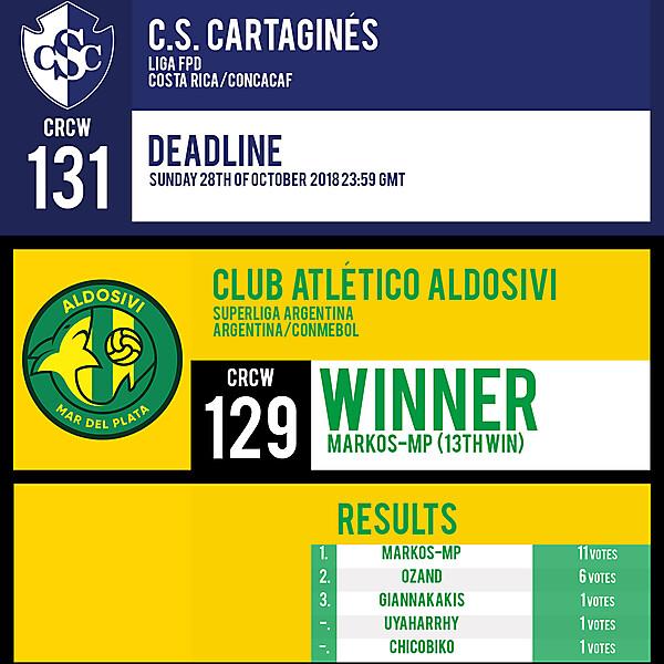 CRCW 131 | CS CARTAGINES | CRCW 129 | RESULTS