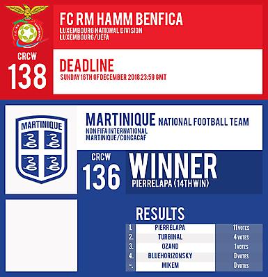 CRCW 138 | FC RM HAMM BENFICA | CRCW 136 | RESULTS