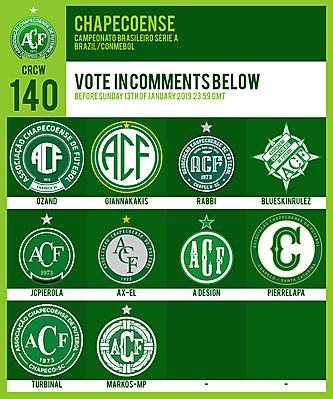 CRCW 140   VOTING