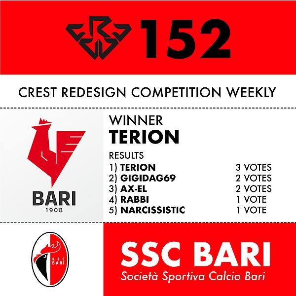 CRCW 152 SSC BARI RESULTS