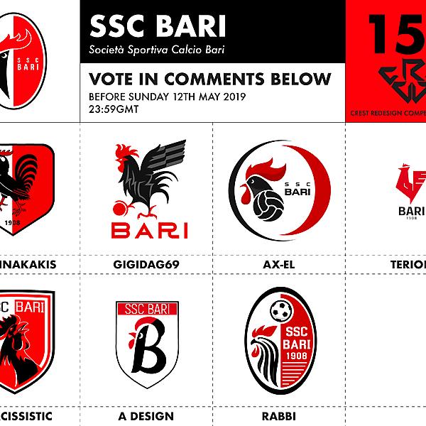 CRCW 152 SSC BARI VOTING