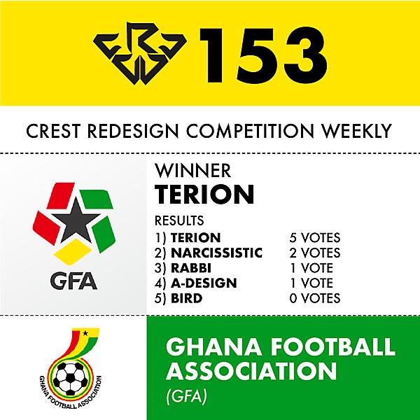 CRCW 153 GHANA FA RESULTS