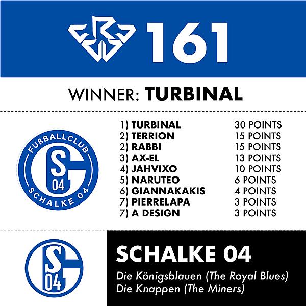 CRCW 161 SCHALKE 04 RESULTS