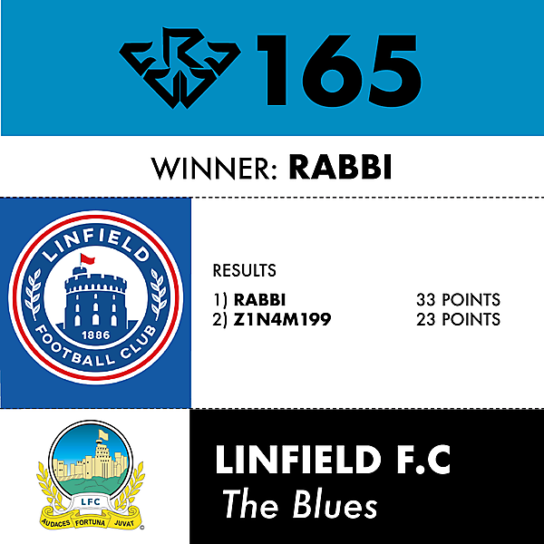 CRCW 165 LINFIELD FC RESULTS
