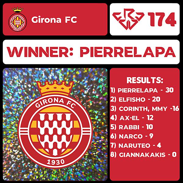 CRCW 174 RESULTS - GIRONA FC