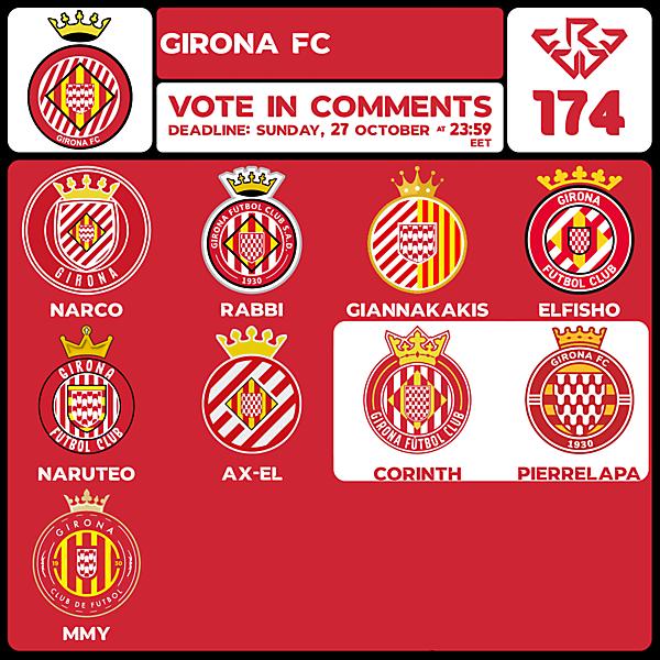 CRCW 174 VOTING - GIRONA FC