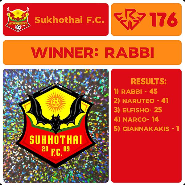 CRCW 176 RESULTS - SUKHOTHAI F.C.