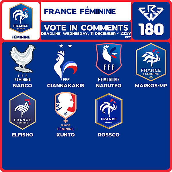 CRCW 180 VOTING - FRANCE WOMEN'S NT