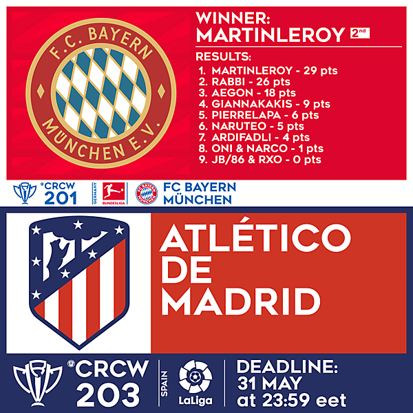 CRCW 201 RESULTS - FC BAYERN MÜNCHEN  |  CRCW 203 - ATLÉTICO DE MADRID
