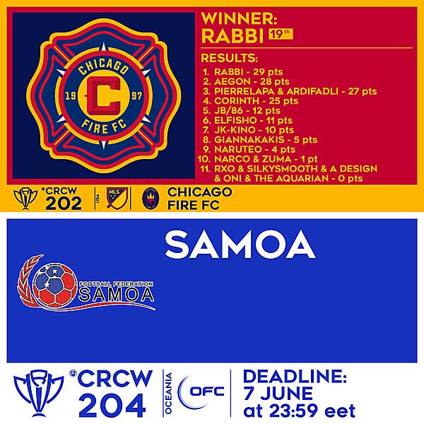 CRCW 202 RESULTS - CHICAGO FIRE FC  |  CRCW 204 - SAMOA