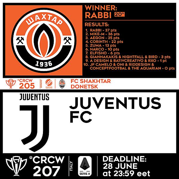 CRCW 205 RESULTS - FC SHAKHTAR DONETSK     CRCW 207 - JUVENTUS FC