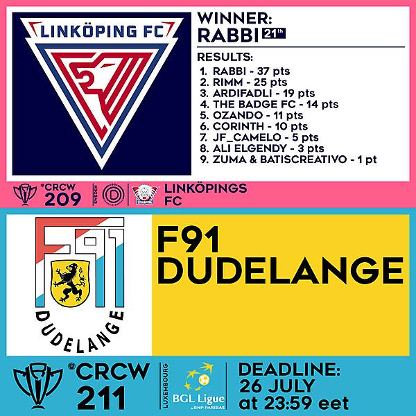 CRCW 209 RESULTS - LINKÖPINGS FC     CRCW 211 - F91 DUDELANGE