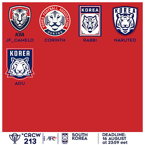 CRCW 213 VOTING - SOUTH KOREA