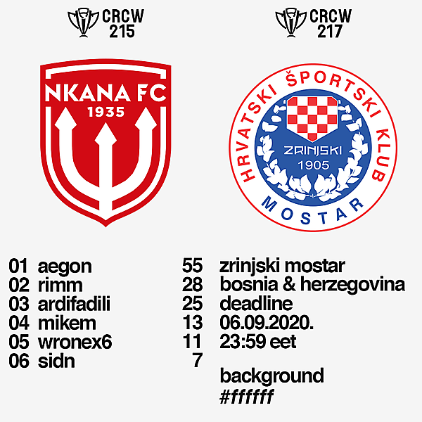 CRCW 215 RESULTS - NKANA FC | CRCW 217 - ZRINJSKI MOSTAR