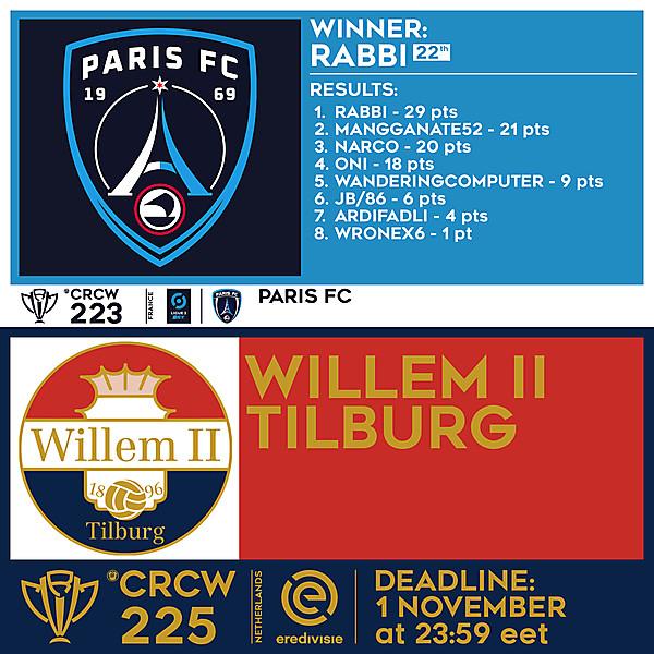 CRCW 223 RESULTS - PARIS FC  |  CRCW 225 - WILLEM II TILBURG