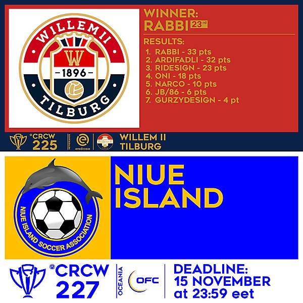 CRCW 225 RESULTS - WILLEM II TILBURG  |  CRCW 227 - NIUE ISLAND