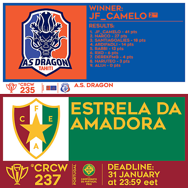 CRCW 235 RESULTS - A.S. DRAGON     CRCW 237 - ESTRELA DA AMADORA