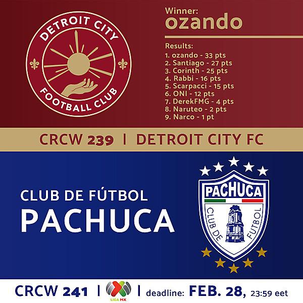 CRCW 239 Results - Detroit City   CRCW 241 - CF Pachuca