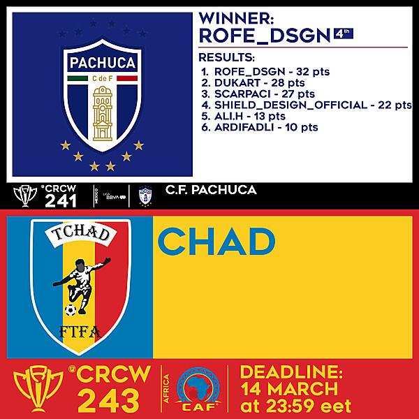 CRCW 241 RESULTS - C.F. PACHUCA     CRCW 243 - CHAD