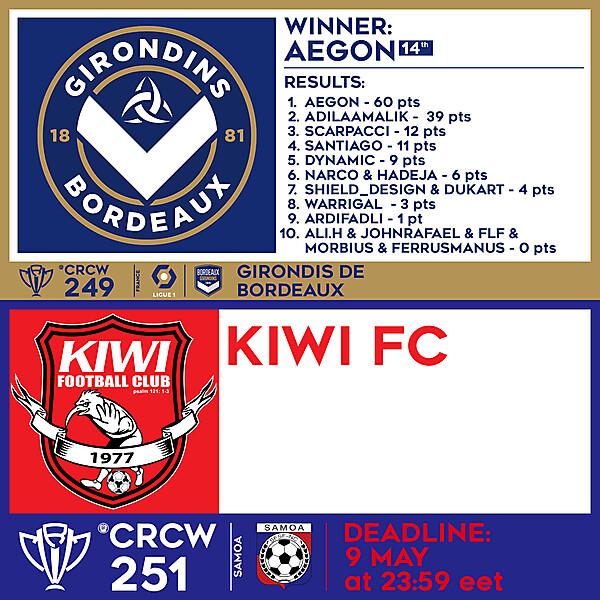 CRCW 249 RESULTS - GIRONDINS DE BORDEAUX     CRCW 251 - KIWI FC