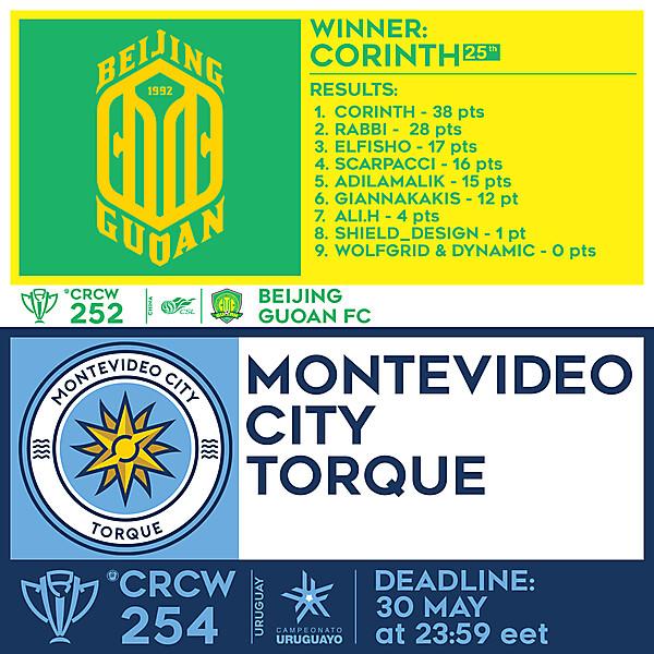 CRCW 252 - RESULTS - BEIJING GUOAN FC  |  CRCW 254 - MONTEVIDEO CITY TORQUE
