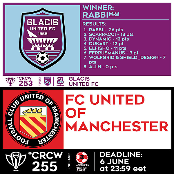 CRCW 253 - RESULTS - GLACIS UNITED FC  |  CRCW 255 - FC UNITED OF MANCHESTER