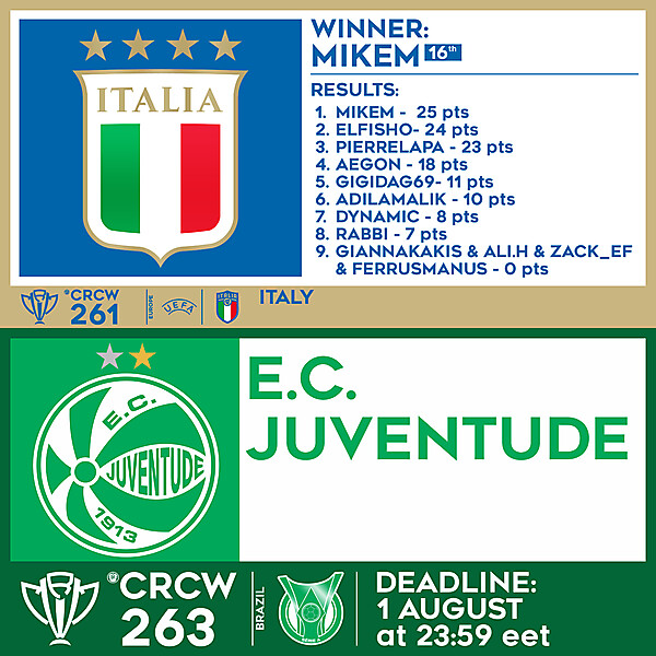 CRCW 261 - RESULTS - ITALY  |  CRCW 263 - E.C. JUVENTUDE